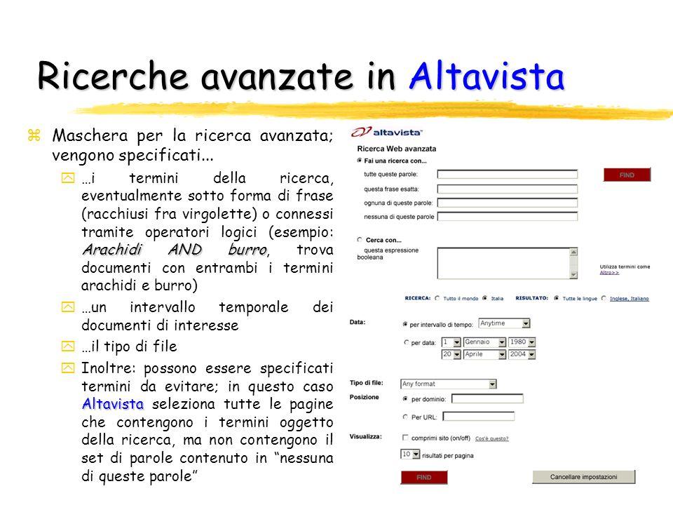 Ricerche di base in Altavista 2 zSUGGERIMENTI (continua…): Ford.mustang/convertibleford mustang convertible yLe parole con punteggiatura vengono tratt
