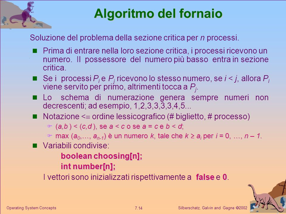 Silberschatz, Galvin and Gagne 2002 7.14 Operating System Concepts Algoritmo del fornaio Prima di entrare nella loro sezione critica, i processi ricev