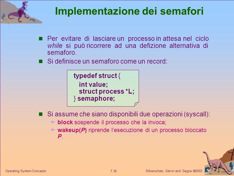 Silberschatz, Galvin and Gagne 2002 7.18 Operating System Concepts Implementazione dei semafori Per evitare di lasciare un processo in attesa nel cicl