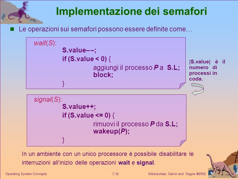 Silberschatz, Galvin and Gagne 2002 7.19 Operating System Concepts Implementazione dei semafori Le operazioni sui semafori possono essere definite come… wait(S): wait(S): S.value– –; if (S.value < 0) { aggiungi il processo P a S.L; block; } signal(S): signal(S): S.value++; if (S.value <= 0) { rimuovi il processo P da S.L; wakeup(P ); } In un ambiente con un unico processore è possibile disabilitare le waitsignal interruzioni allinizio delle operazioni wait e signal.