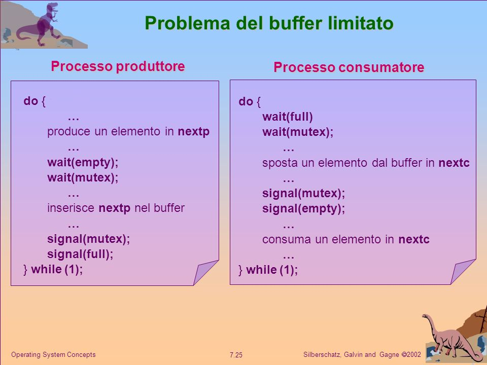 Silberschatz, Galvin and Gagne 2002 7.25 Operating System Concepts Problema del buffer limitato do { … produce un elemento in nextp … wait(empty); wai