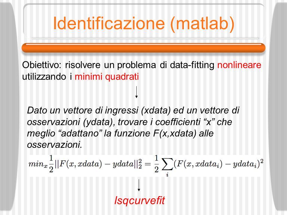 Identificazione (matlab) lsqcurvefit Obiettivo: risolvere un problema di data-fitting nonlineare utilizzando i minimi quadrati Dato un vettore di ingr