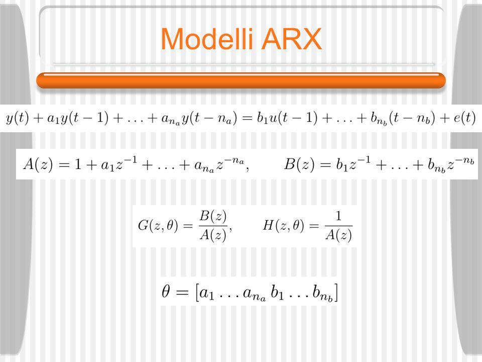 Identificazione (matlab) lsqcurvefit Obiettivo: risolvere un problema di data-fitting nonlineare utilizzando i minimi quadrati Dato un vettore di ingressi (xdata) ed un vettore di osservazioni (ydata), trovare i coefficienti x che meglio adattano la funzione F(x,xdata) alle osservazioni.