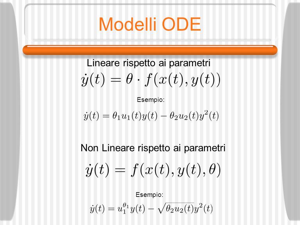 Identificazione (matlab) [x,resnorm] = lsqcurvefit(myfun,x0,xdata,ydata,lb,ub,options,P1,P2,…) Output: resnorm: Input: x0: valore iniziale di x lb: lower bound di x ub: upper bound di x options: opzioni di minimizzazione (vedi help optimset) P1,P2,…: parametri extra per la funzione myfun MSE x:x:valore dei parametri