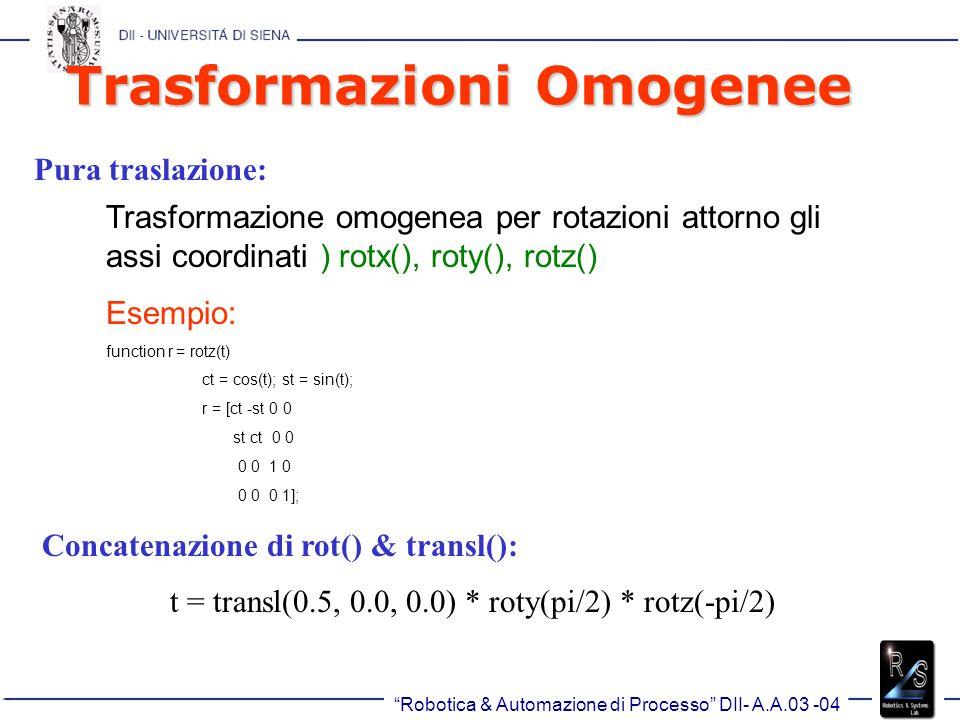 Robotica & Automazione di Processo DII- A.A.03 -04 Trasformazioni Omogenee Pura traslazione: Trasformazione omogenea per rotazioni attorno gli assi coordinati ) rotx(), roty(), rotz() Esempio: function r = rotz(t) ct = cos(t); st = sin(t); r = [ct -st 0 0 st ct 0 0 0 0 1 0 0 0 0 1]; t = transl(0.5, 0.0, 0.0) * roty(pi/2) * rotz(-pi/2) Concatenazione di rot() & transl():
