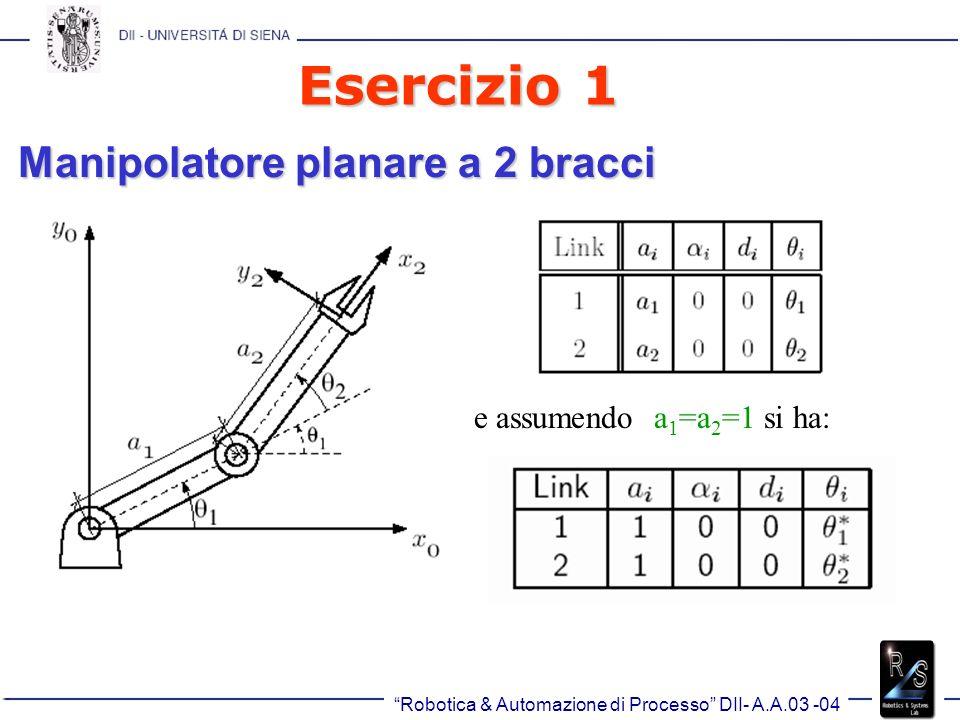 Robotica & Automazione di Processo DII- A.A.03 -04 Esercizio 1 Manipolatore planare a 2 bracci e assumendo a 1 =a 2 =1 si ha:
