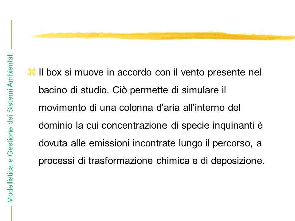Modellistica e Gestione dei Sistemi Ambientali zIl box si muove in accordo con il vento presente nel bacino di studio. Ciò permette di simulare il mov