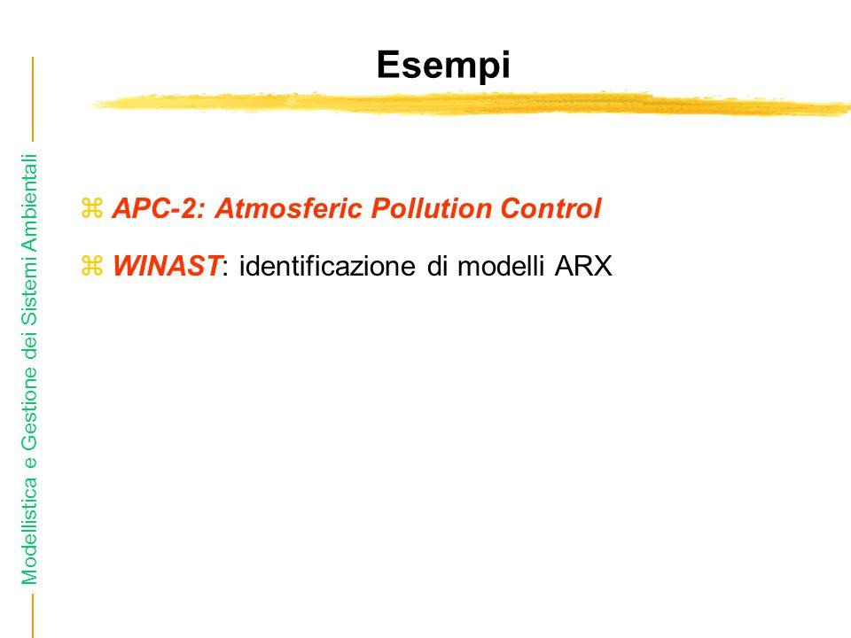 Modellistica e Gestione dei Sistemi Ambientali Esempi zAPC-2: Atmosferic Pollution Control zWINAST: identificazione di modelli ARX