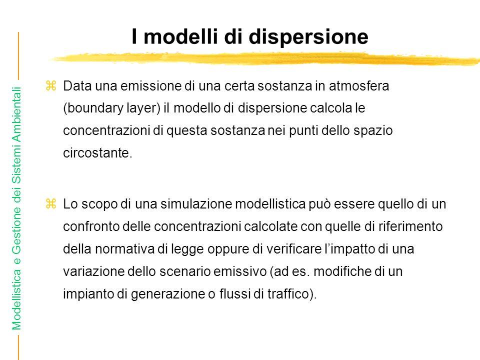 Modellistica e Gestione dei Sistemi Ambientali I modelli di dispersione zData una emissione di una certa sostanza in atmosfera (boundary layer) il mod