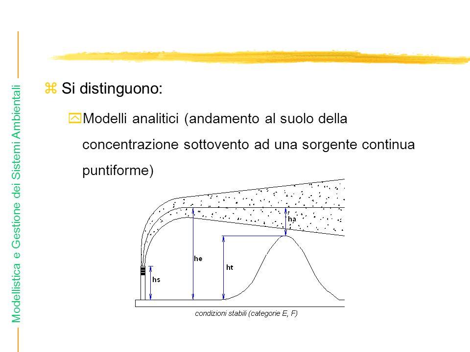 Modellistica e Gestione dei Sistemi Ambientali zSi distinguono: yModelli analitici (andamento al suolo della concentrazione sottovento ad una sorgente
