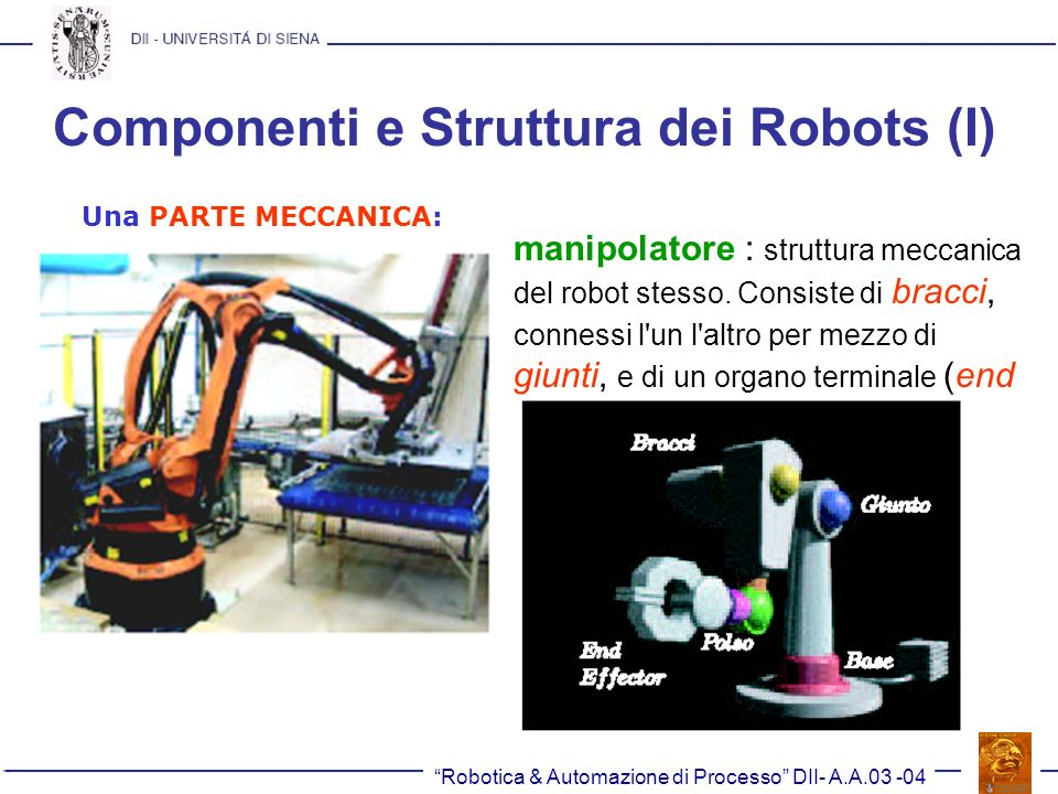 Robotica & Automazione di Processo DII- A.A.03 -04 Componenti e Struttura dei Robots (I) Una PARTE MECCANICA: manipolatore : struttura meccanica del r