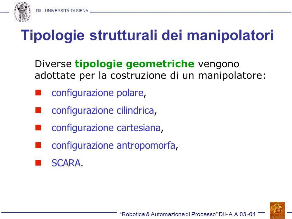 Robotica & Automazione di Processo DII- A.A.03 -04 Tipologie strutturali dei manipolatori Diverse tipologie geometriche vengono adottate per la costru