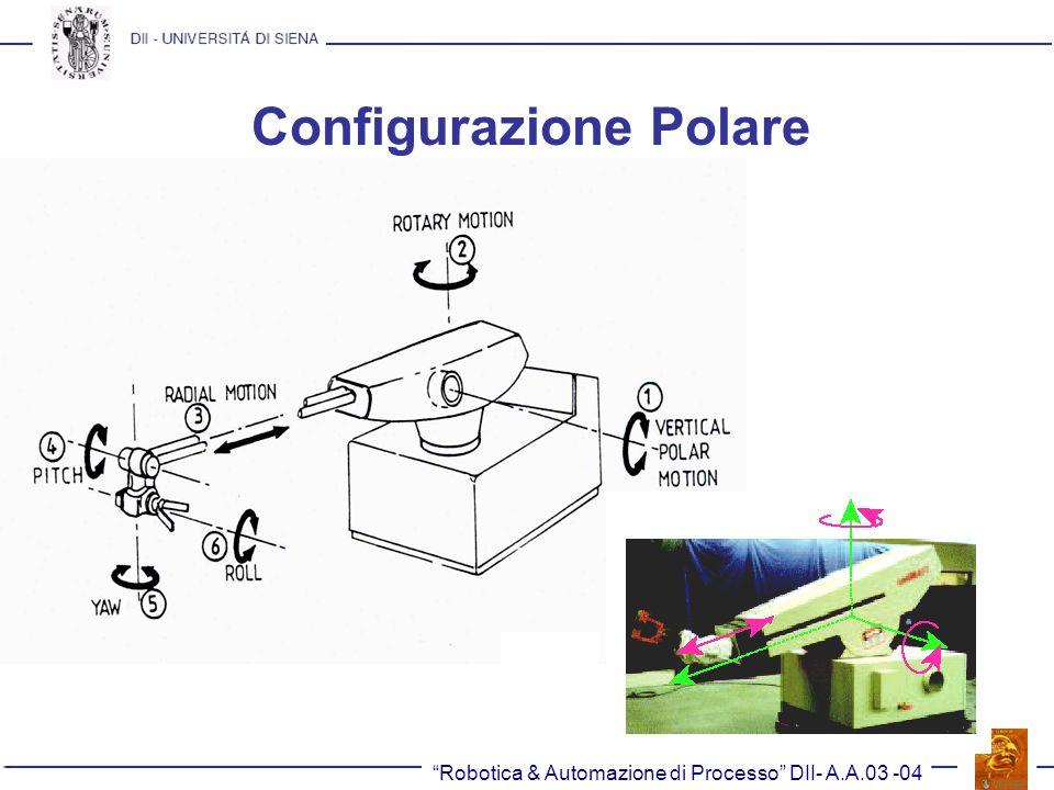 Robotica & Automazione di Processo DII- A.A.03 -04 Configurazione Polare