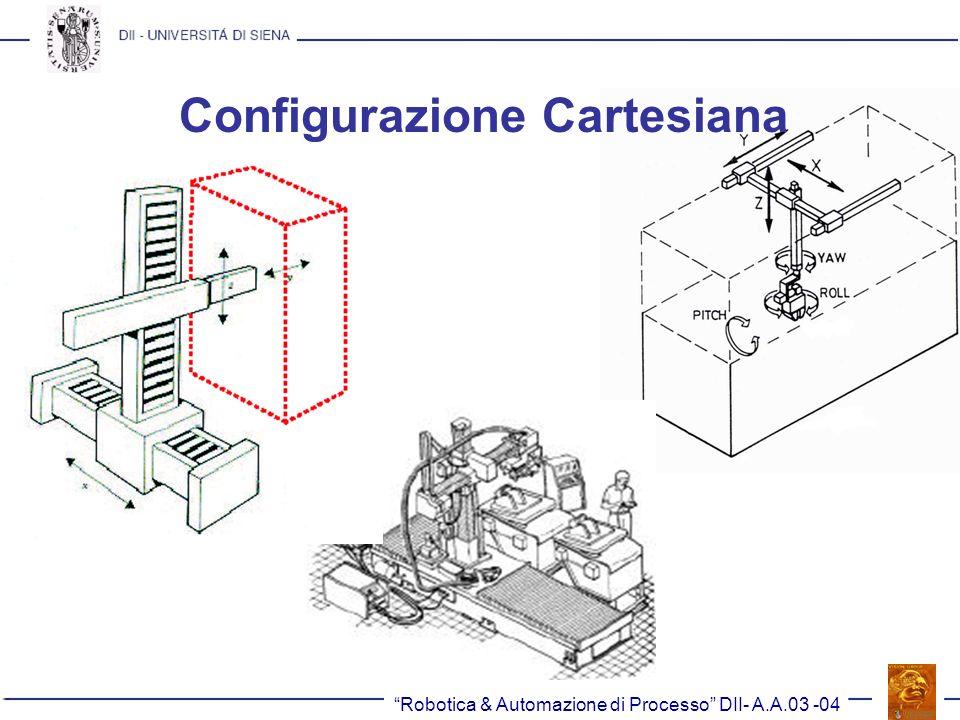 Robotica & Automazione di Processo DII- A.A.03 -04 Configurazione Cartesiana