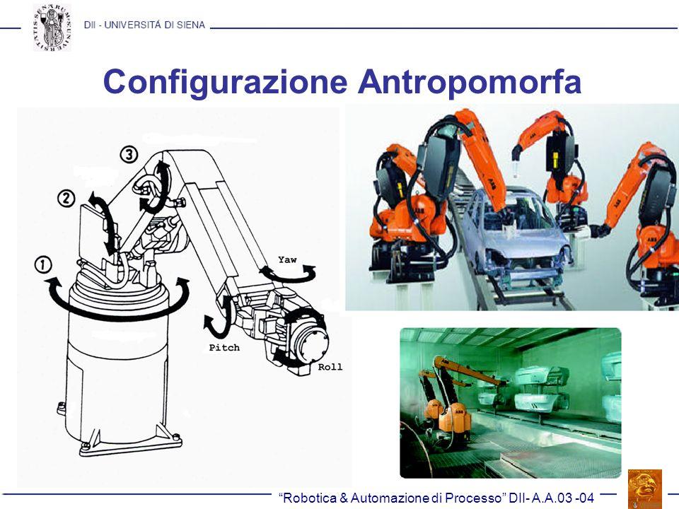 Robotica & Automazione di Processo DII- A.A.03 -04 Configurazione Antropomorfa