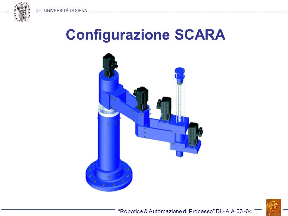 Robotica & Automazione di Processo DII- A.A.03 -04 Configurazione SCARA
