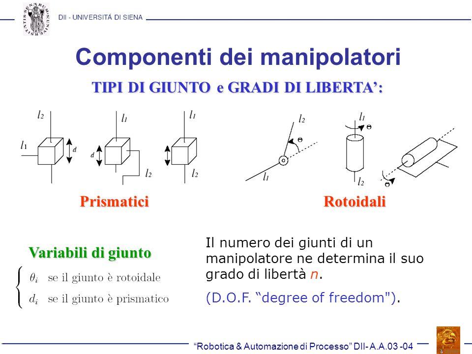 Robotica & Automazione di Processo DII- A.A.03 -04 Componenti dei manipolatori TIPI DI GIUNTO e GRADI DI LIBERTA: PrismaticiRotoidali Variabili di giu