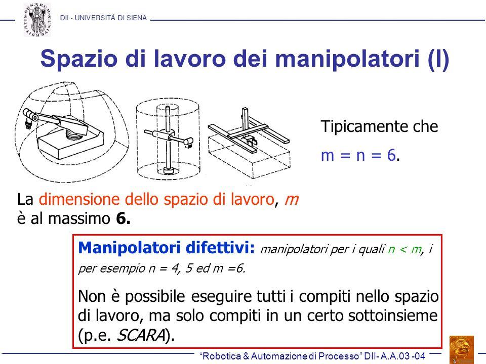 Robotica & Automazione di Processo DII- A.A.03 -04 Spazio di lavoro dei manipolatori (I) La dimensione dello spazio di lavoro, m è al massimo 6. Tipic
