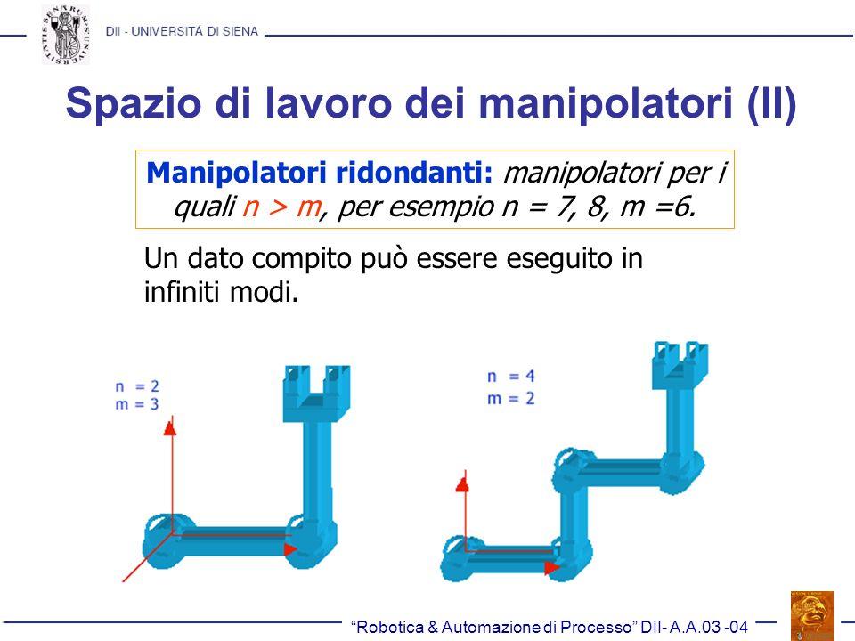 Robotica & Automazione di Processo DII- A.A.03 -04 Spazio di lavoro dei manipolatori (II) Manipolatori ridondanti: manipolatori per i quali n > m, per