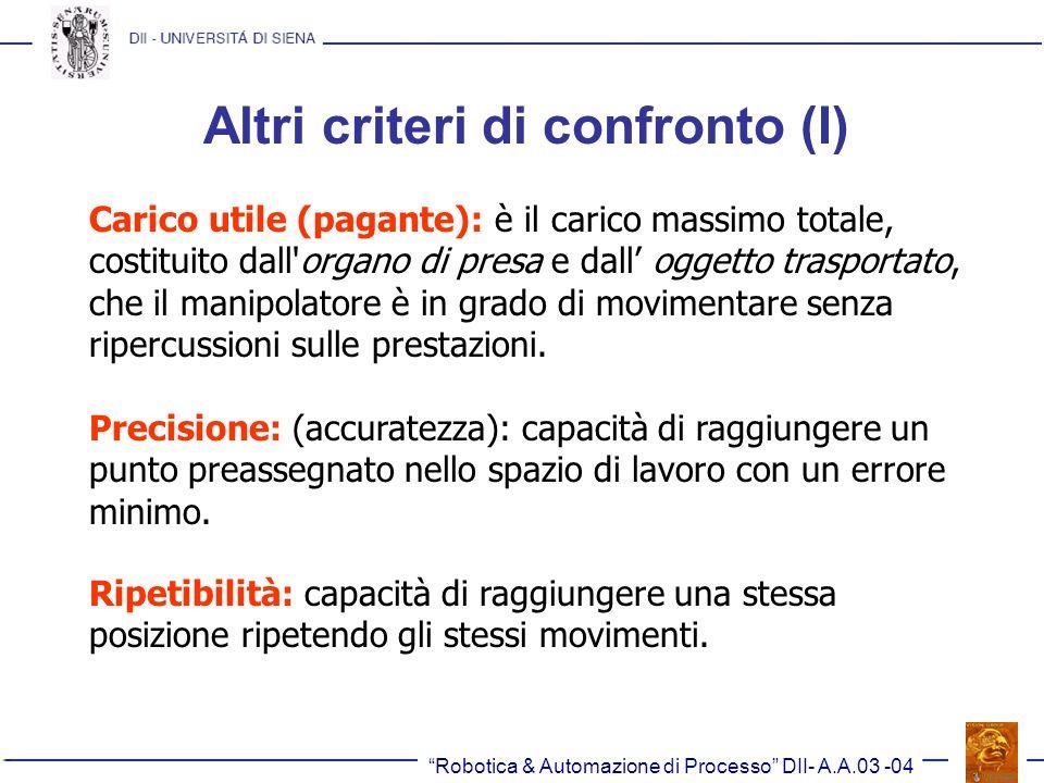 Robotica & Automazione di Processo DII- A.A.03 -04 Altri criteri di confronto (I) Carico utile (pagante): è il carico massimo totale, costituito dall'