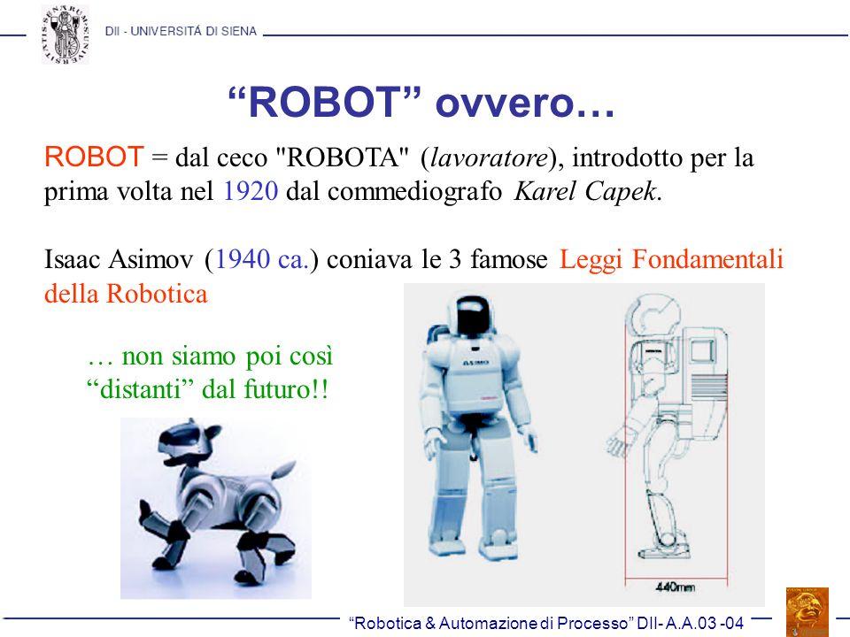 Robotica & Automazione di Processo DII- A.A.03 -04 Spazio di lavoro dei manipolatori (II) Manipolatori ridondanti: manipolatori per i quali n > m, per esempio n = 7, 8, m =6.