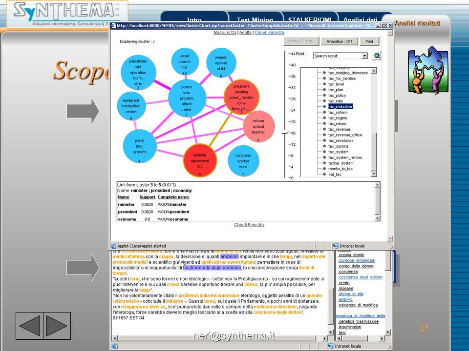 26 Intro Text Mining Text Mining STALKER/OML Analisi dati Analisi dati New I nuovi sviluppi: motore di ricerca in linguaggio naturale multilingua neri@synthema.it