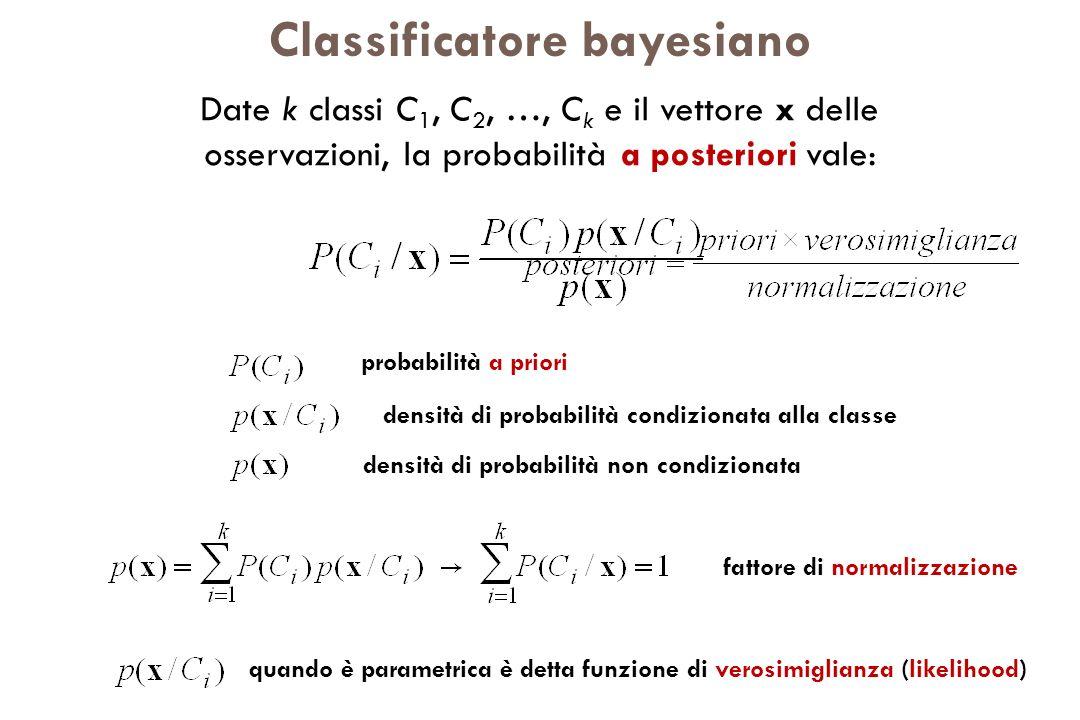 Classificatore bayesiano Date k classi C 1, C 2, …, C k e il vettore x delle osservazioni, la probabilità a posteriori vale: probabilità a priori dens