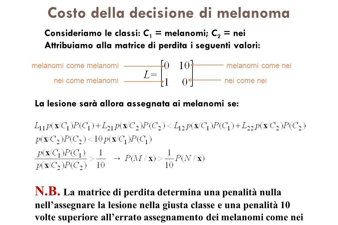 Costo della decisione di melanoma Consideriamo le classi: C 1 = melanomi; C 2 = nei Attribuiamo alla matrice di perdita i seguenti valori: La lesione