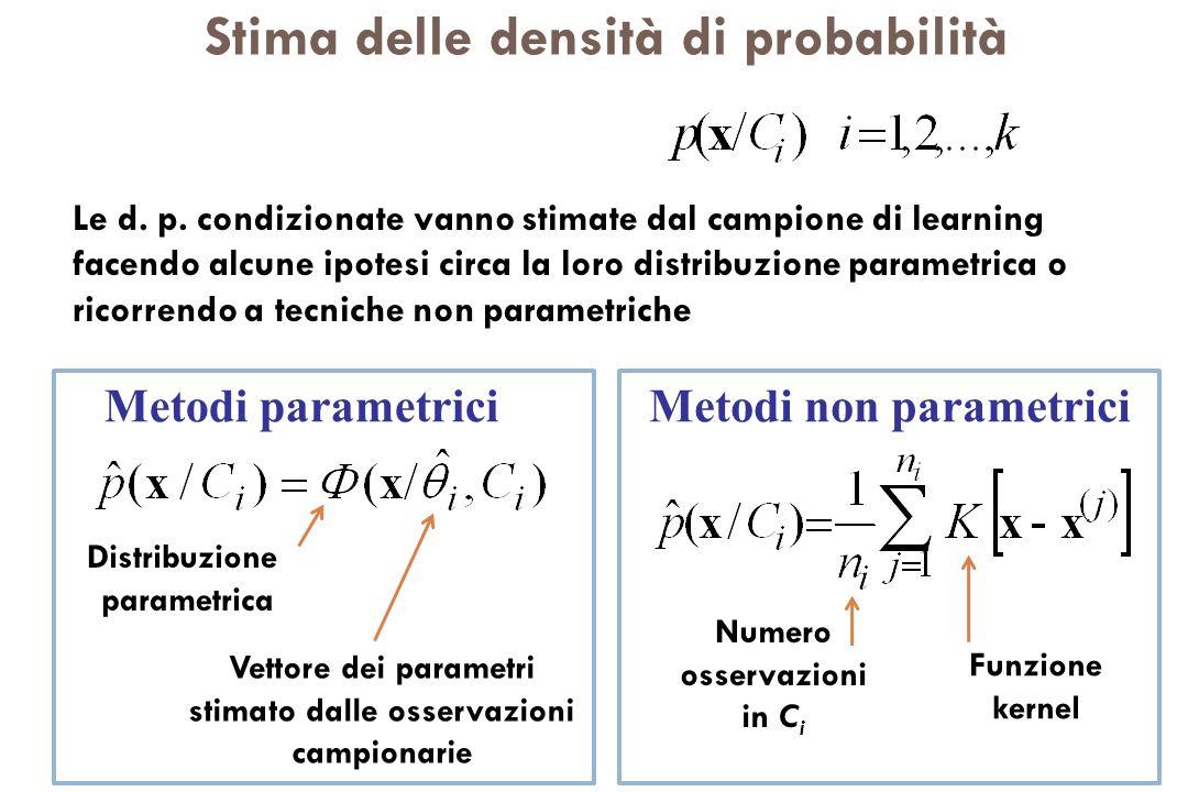Stima delle densità di probabilità Le d. p. condizionate vanno stimate dal campione di learning facendo alcune ipotesi circa la loro distribuzione par