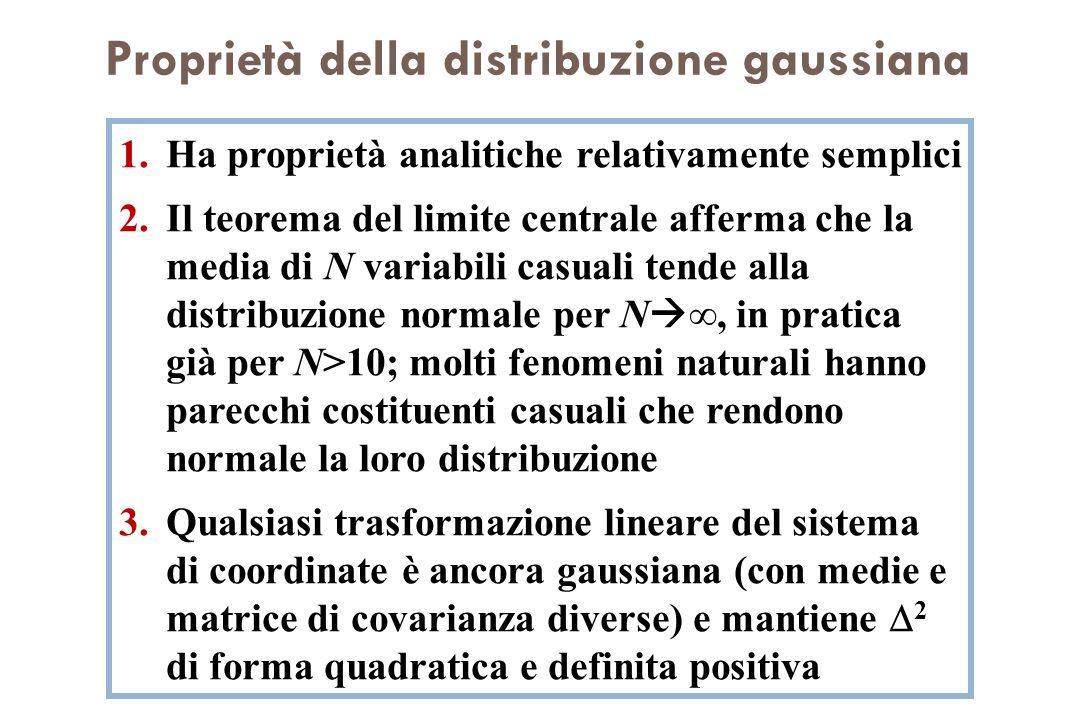 Proprietà della distribuzione gaussiana 1.Ha proprietà analitiche relativamente semplici 2.Il teorema del limite centrale afferma che la media di N va