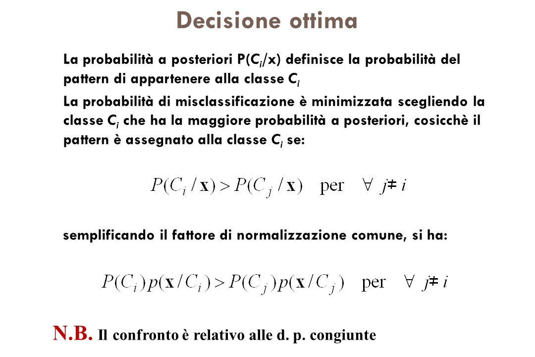 Decisione ottima La probabilità a posteriori P(C i /x) definisce la probabilità del pattern di appartenere alla classe C i La probabilità di misclassi