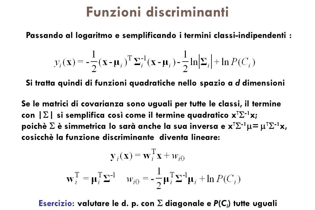 Funzioni discriminanti Passando al logaritmo e semplificando i termini classi-indipendenti : Si tratta quindi di funzioni quadratiche nello spazio a d