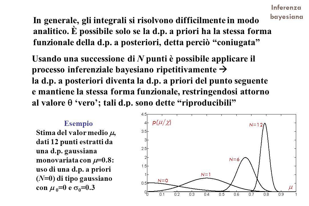 In generale, gli integrali si risolvono difficilmente in modo analitico. È possibile solo se la d.p. a priori ha la stessa forma funzionale della d.p.