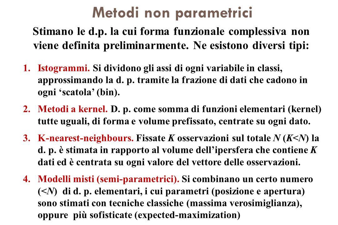 Metodi non parametrici Stimano le d.p. la cui forma funzionale complessiva non viene definita preliminarmente. Ne esistono diversi tipi: 1.Istogrammi.