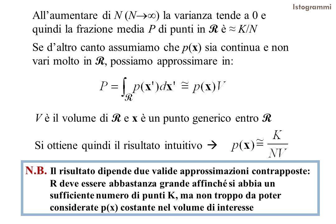 Istogrammi Allaumentare di N (N ) la varianza tende a 0 e quindi la frazione media P di punti in R è K/N Se daltro canto assumiamo che p(x) sia contin