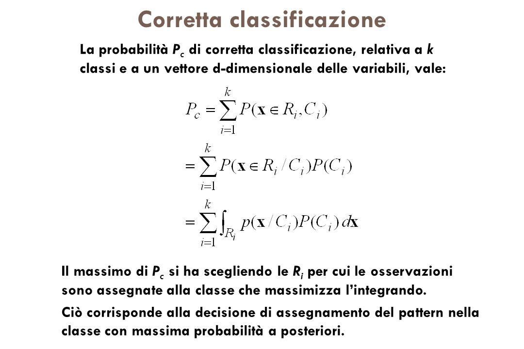 Corretta classificazione La probabilità P c di corretta classificazione, relativa a k classi e a un vettore d-dimensionale delle variabili, vale: Il m