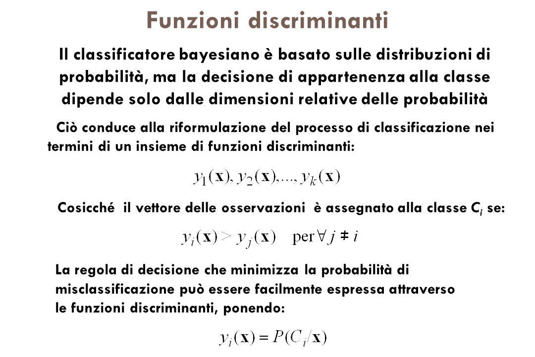 Funzioni discriminanti Il classificatore bayesiano è basato sulle distribuzioni di probabilità, ma la decisione di appartenenza alla classe dipende so