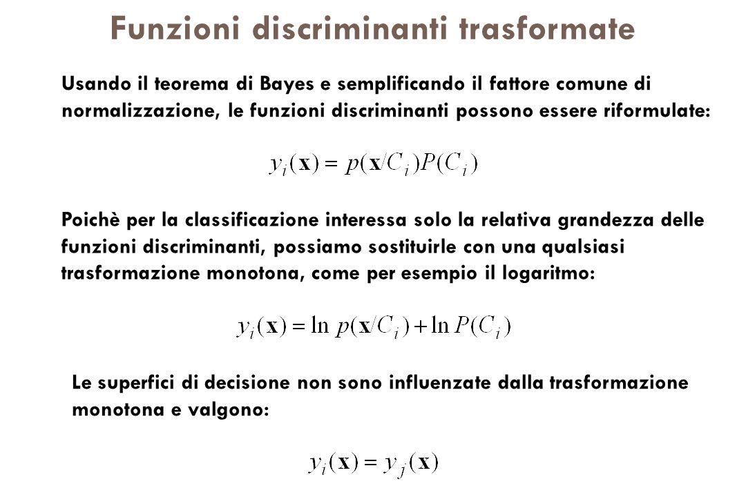 Funzioni discriminanti trasformate Usando il teorema di Bayes e semplificando il fattore comune di normalizzazione, le funzioni discriminanti possono