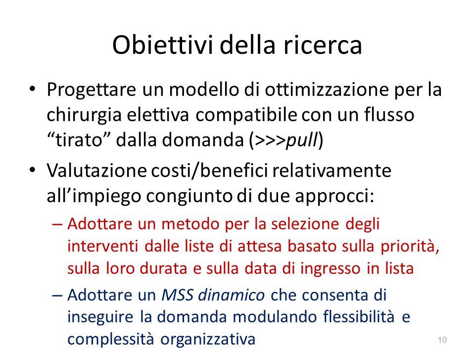 Obiettivi della ricerca Progettare un modello di ottimizzazione per la chirurgia elettiva compatibile con un flusso tirato dalla domanda (>>>pull) Val