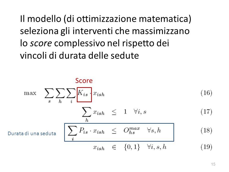 15 Durata di una seduta Score Il modello (di ottimizzazione matematica) seleziona gli interventi che massimizzano lo score complessivo nel rispetto de