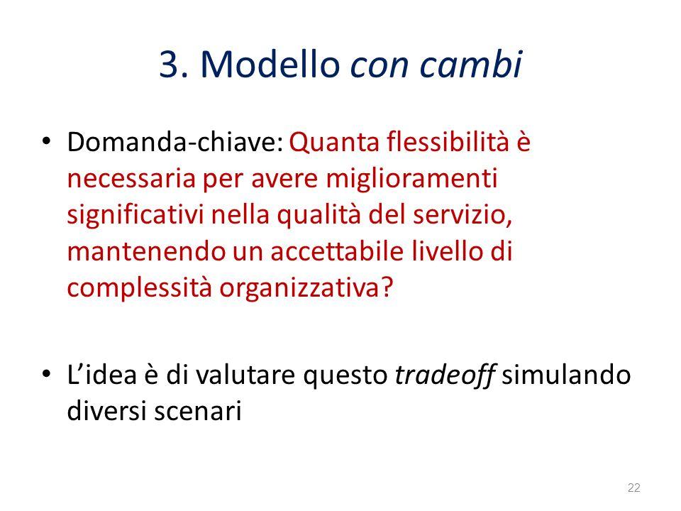 3. Modello con cambi Domanda-chiave: Quanta flessibilità è necessaria per avere miglioramenti significativi nella qualità del servizio, mantenendo un