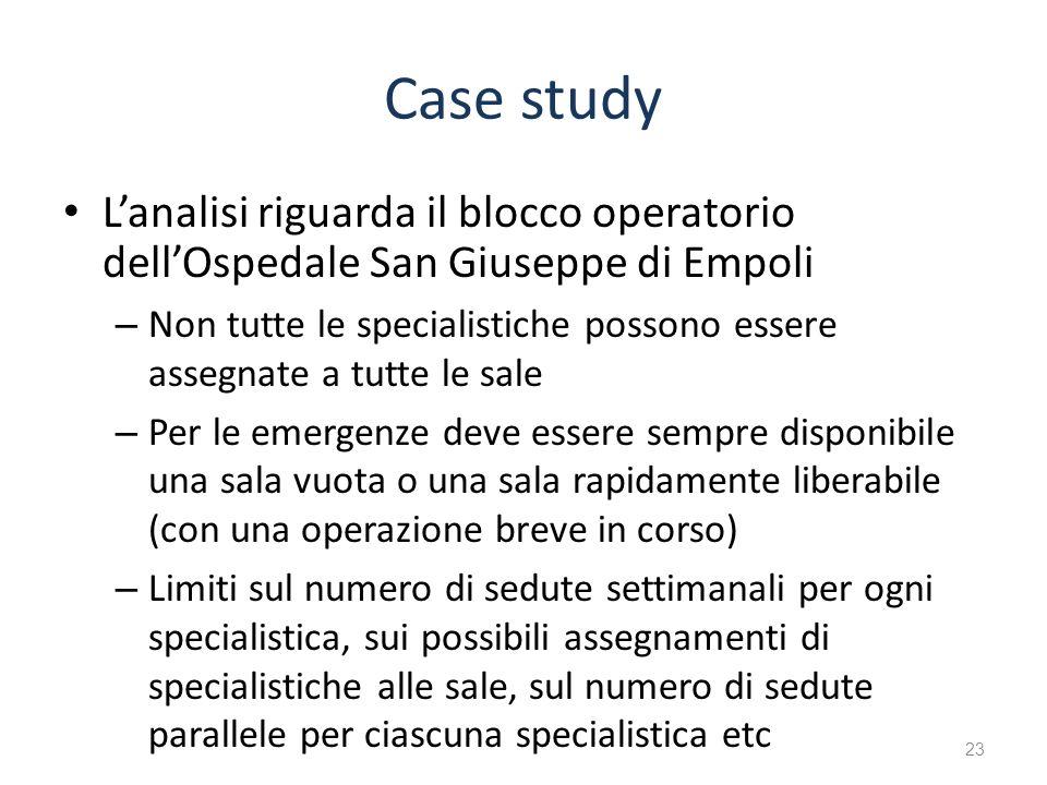 Case study Lanalisi riguarda il blocco operatorio dellOspedale San Giuseppe di Empoli – Non tutte le specialistiche possono essere assegnate a tutte l