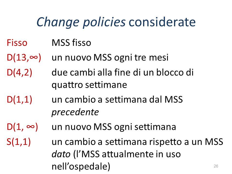 Change policies considerate FissoMSS fisso D(13,)un nuovo MSS ogni tre mesi D(4,2) due cambi alla fine di un blocco di quattro settimane D(1,1) un cam