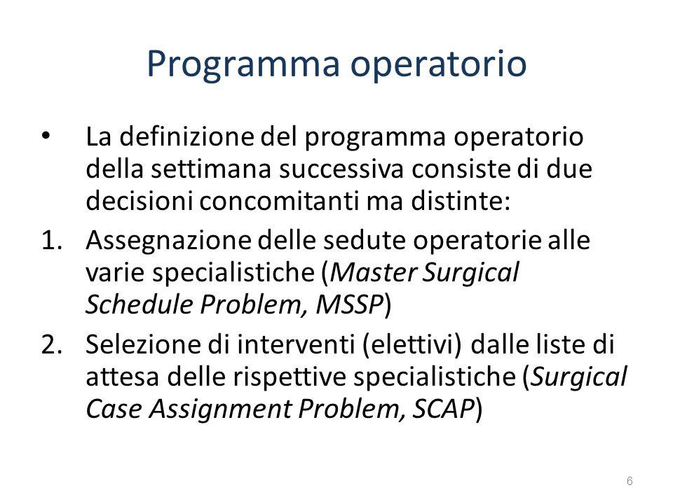 Programma operatorio La definizione del programma operatorio della settimana successiva consiste di due decisioni concomitanti ma distinte: 1.Assegnaz