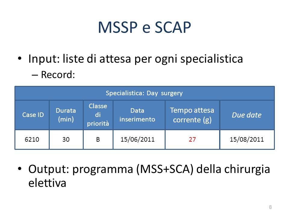 MSSP e SCAP Input: liste di attesa per ogni specialistica – Record: Output: programma (MSS+SCA) della chirurgia elettiva 8 Specialistica: Day surgery
