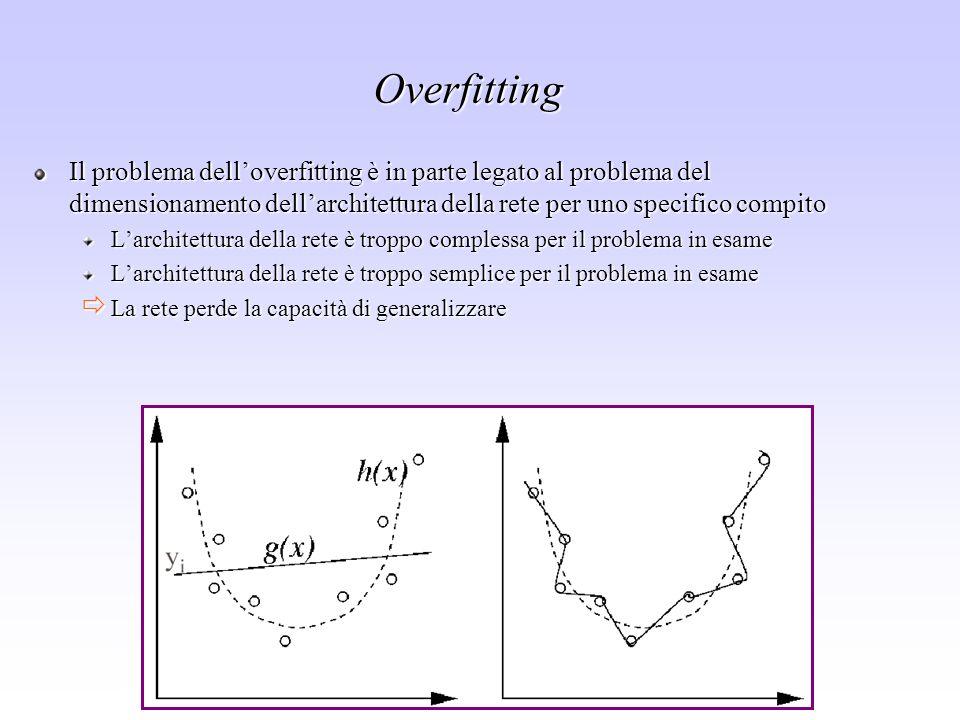 Sistemi di supporto alle decisioni - Leonardo Rigutini Il problema delloverfitting è in parte legato al problema del dimensionamento dellarchitettura