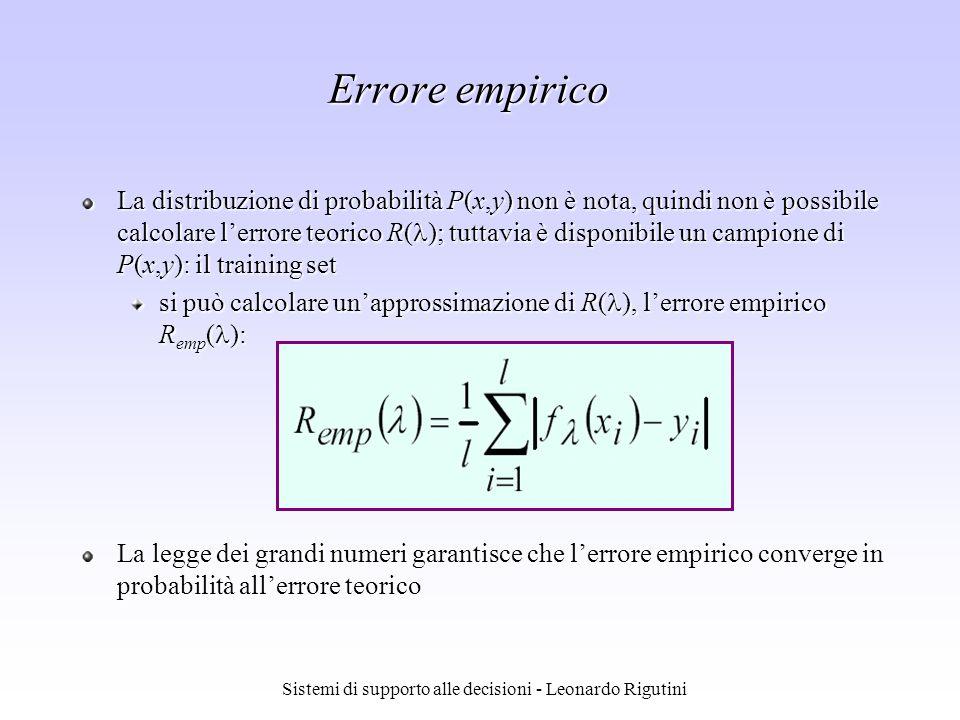 Sistemi di supporto alle decisioni - Leonardo Rigutini Errore empirico La distribuzione di probabilità P(x,y) non è nota, quindi non è possibile calco