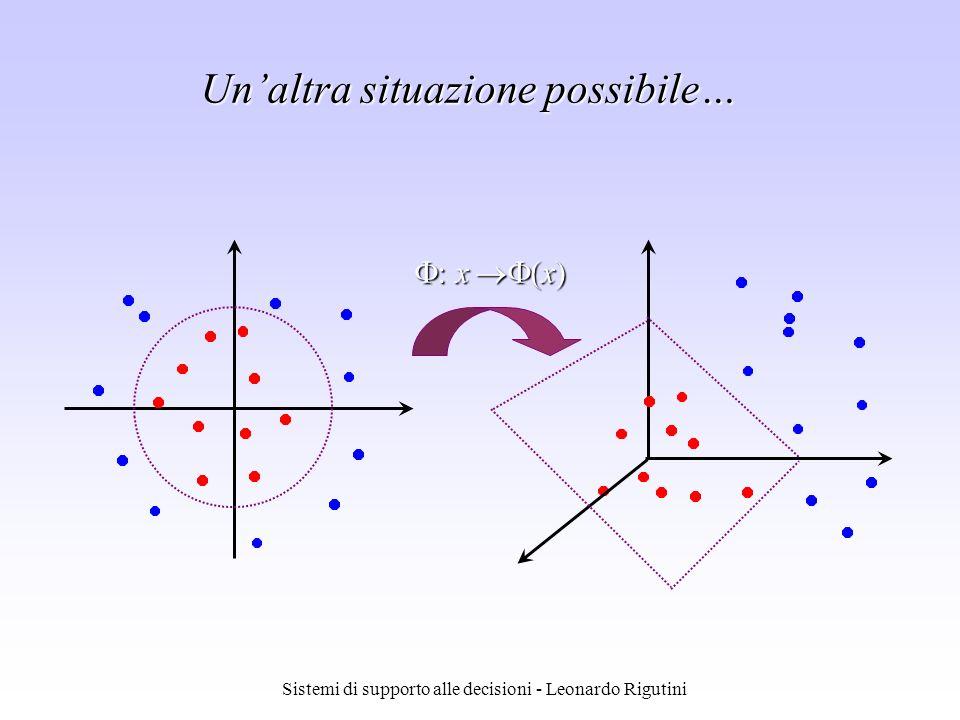 Sistemi di supporto alle decisioni - Leonardo Rigutini Unaltra situazione possibile… : x (x) : x (x)