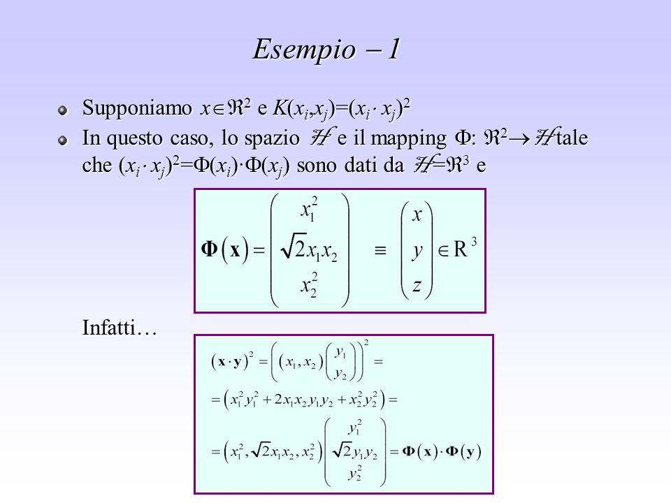 Sistemi di supporto alle decisioni - Leonardo Rigutini Esempio 1 Supponiamo x 2 e K(x i,x j )=(x i x j ) 2 In questo caso, lo spazio H e il mapping :