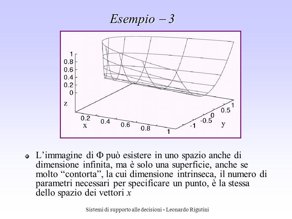 Sistemi di supporto alle decisioni - Leonardo Rigutini Esempio 3 Limmagine di può esistere in uno spazio anche di dimensione infinita, ma è solo una s
